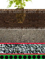 Planter Box Mix Soil Top (B) 15kg Bag