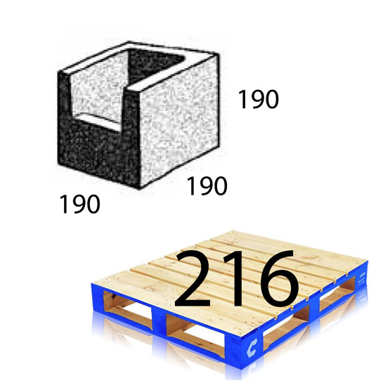 Block 20.43 Closed End 1/2 190x190x190mm Baines Betta Each (216 per pallet)
