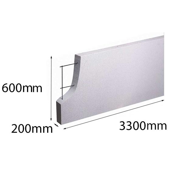 Hebel PowerPanel+ 3300x600x 200mm Made to Order (PowerFence) (see *)